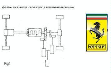 Ferrari Hybride