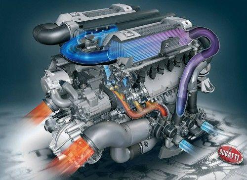 Bugatti-W16-Engine