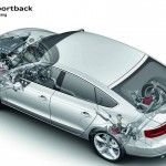 Audi-A5-Sportback-46