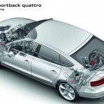 Audi-A5-Sportback-47