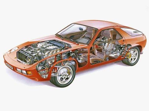 porsche-928-S