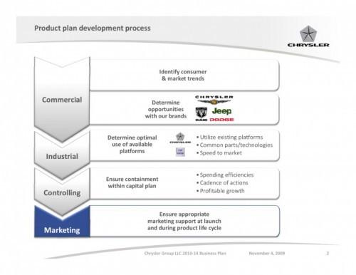 Chrysler_Product_Plan_2