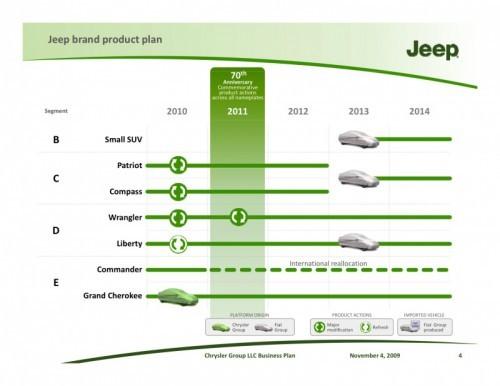 Chrysler_Product_Plan_4
