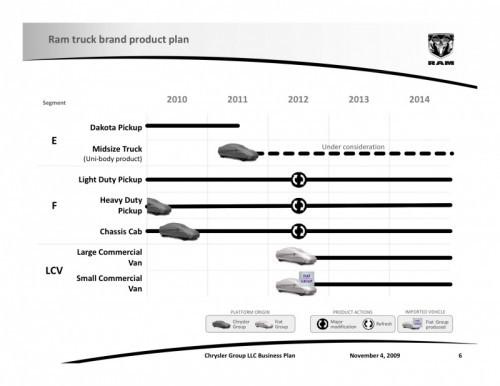 Chrysler_Product_Plan_6
