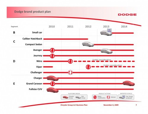 Chrysler_Product_Plan_7