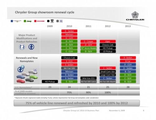 Chrysler_Product_Plan_8