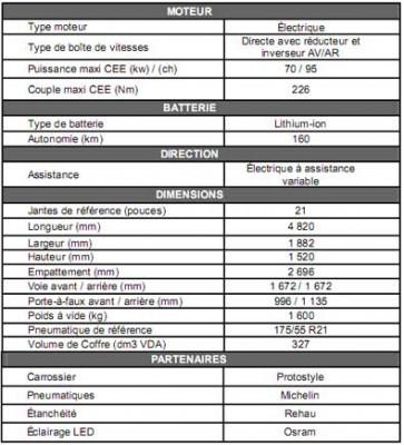 Renault Fluence Z.E brevet8339c