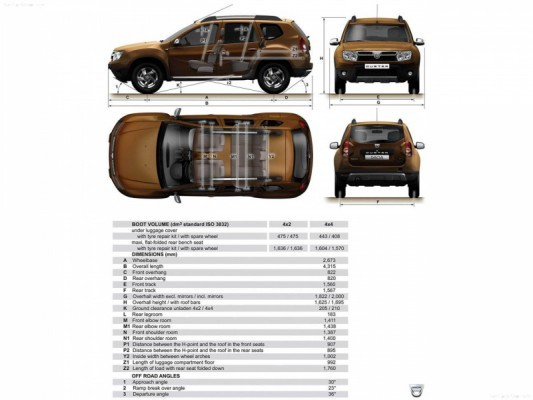 Photo DD.3 533x400 Dacia Duster 2010 : A partir de 11.900€... avec le plein de vidéos et encore plus de photos !