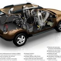 Photo DD.35 200x200 Dacia Duster 2010 : A partir de 11.900€... avec le plein de vidéos et encore plus de photos !