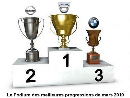 coupes_podium