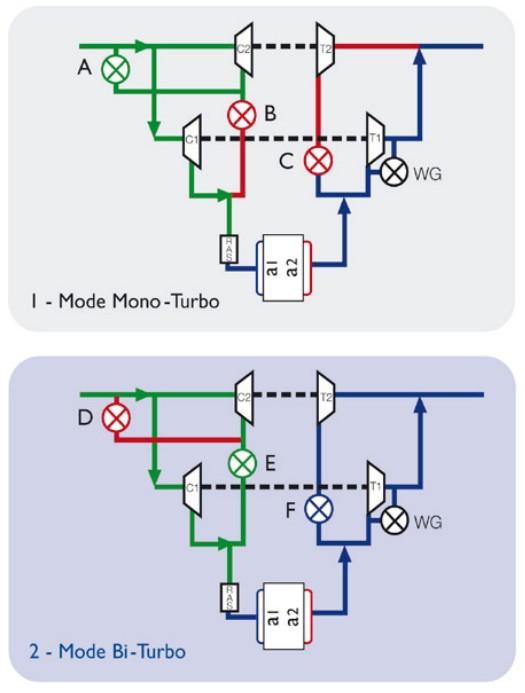 Photo Capture d'écran 2011 01 26 à 16.49.53 Les compresseurs et la multi suralimentation