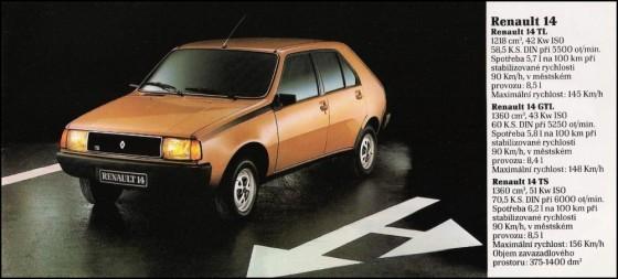 Photo R14 1982 1983 560x253 Renault 14 : Une bonne poire surdouée    (vidéos)