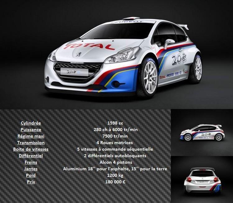 Peugeot Car Wallpaper
