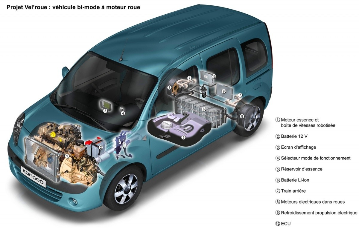 Renault-Kangoo-hybride