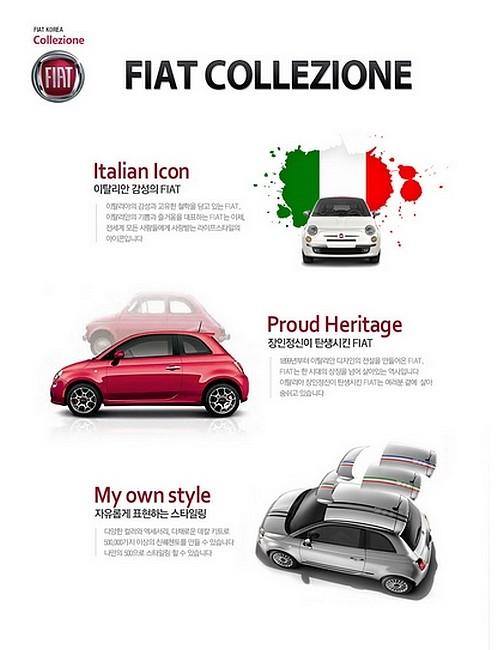 Fiat Korea