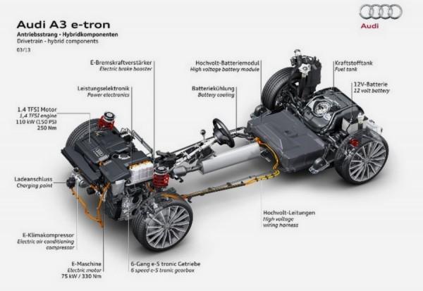 Audi-A3_e-tron_Concept.10