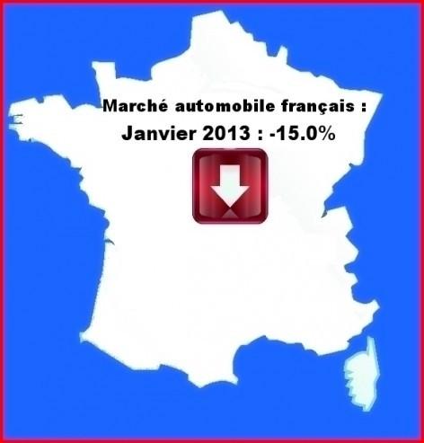 france marché automobile 01.2013