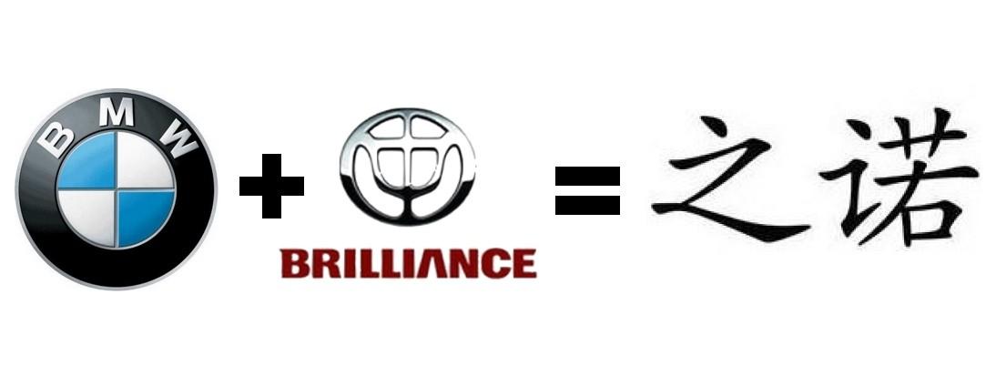 BMW Brillanc Zhi Nuo