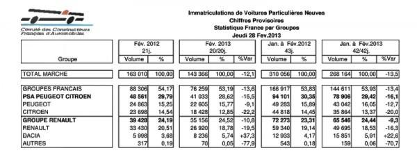 CCFA ventes France 02.2013.1