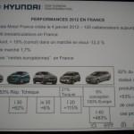 Hyundai 2013 blogueurs (21)