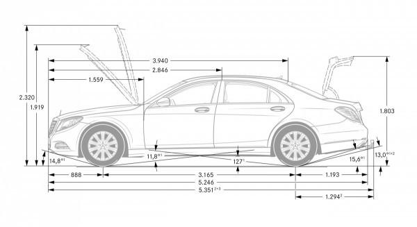 Dimensions de la Classe S 2013 en version longue