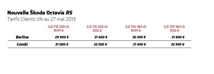 tarifs Octavia RS
