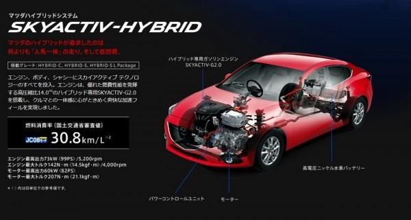 Mazda 3 SkyActiv Hybrid 2015.1