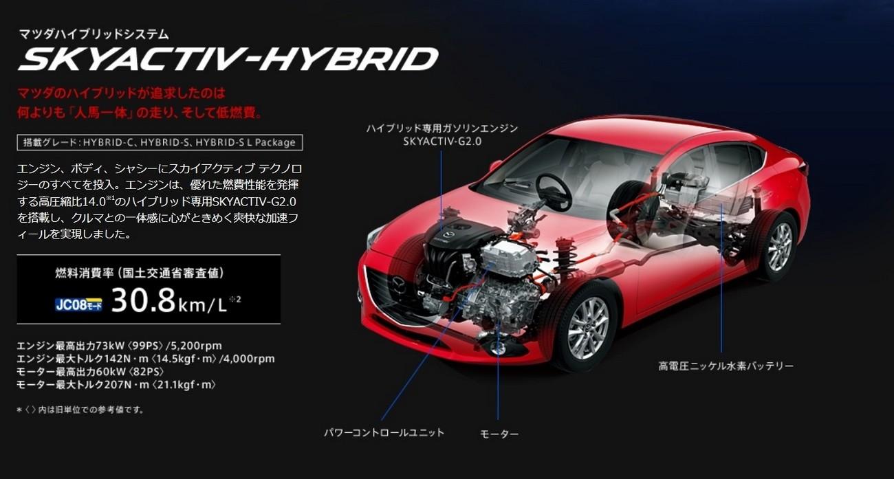 Mazda 3 SkyActiv Hybrid 2015
