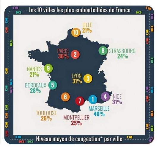 Les villes les plus embouteillées de France