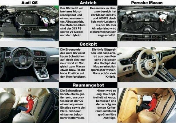 Porsche Macan.5