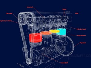 m canique technologie electronique et pneumatiques archives page 3 sur 20 blog automobile. Black Bedroom Furniture Sets. Home Design Ideas