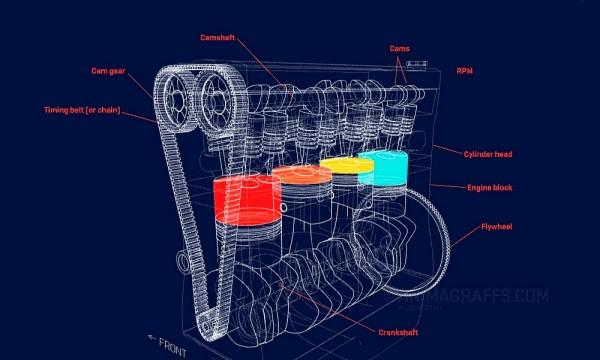 Le moteur et ses secrets