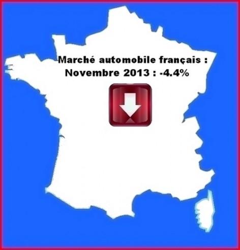 Marché automobile français CCFA -11.2013.5