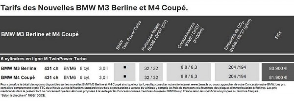 Tarif BMW M3 & M4.1