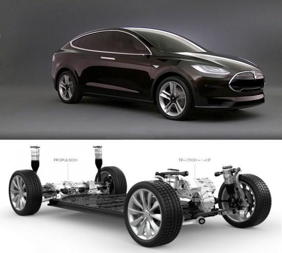 Tesla Model  X.0