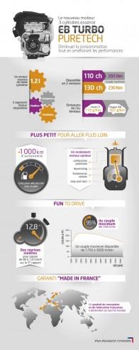 PSA-EB-PureTech_04