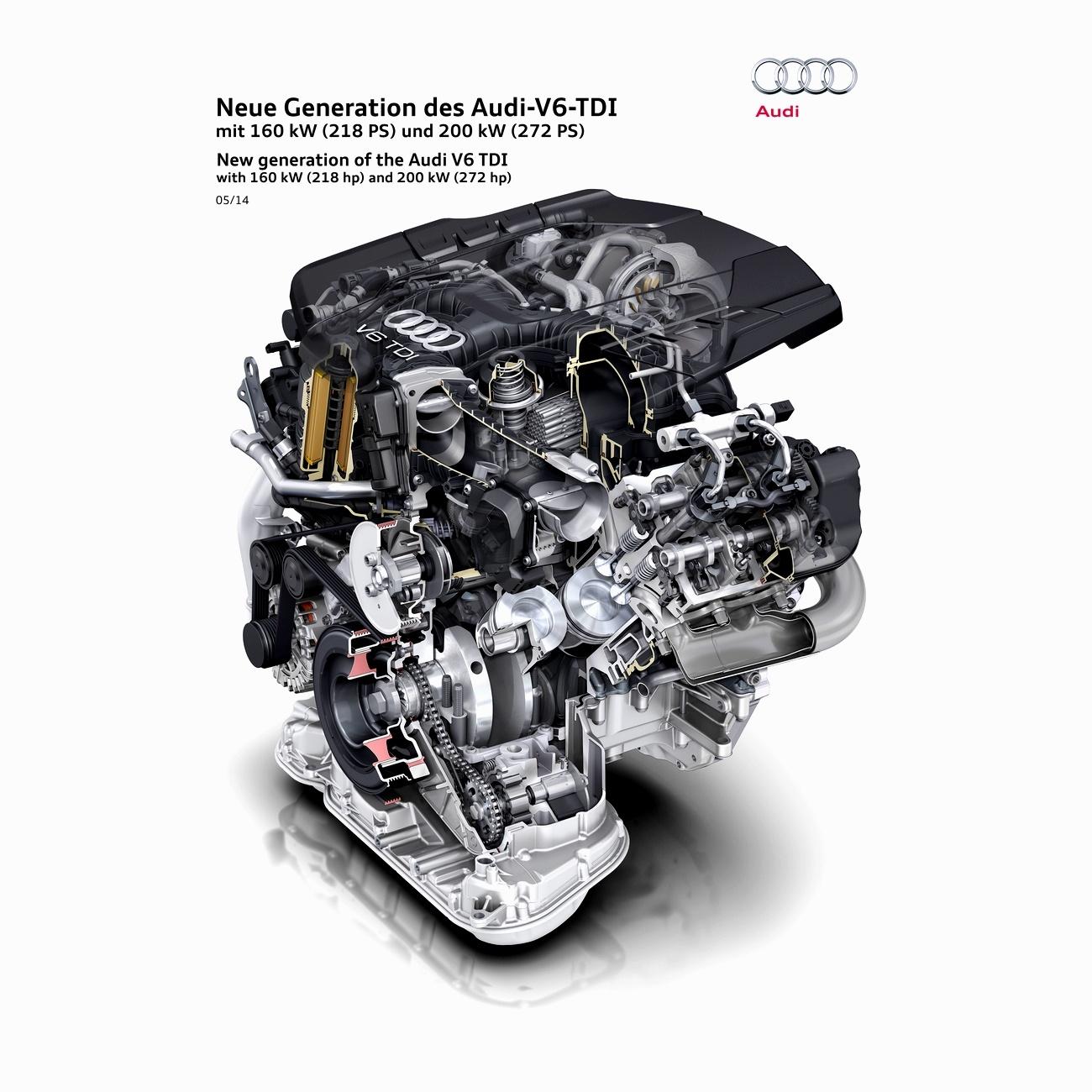 Audi - un nouveau bloc moteur V6 TDI