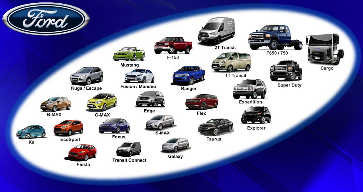 ford-global-lineup-2015