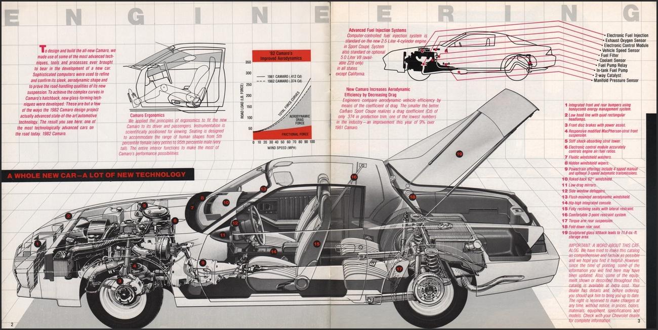 camaro 1982