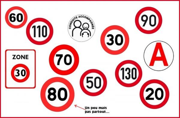 limitation de vitesse à 80 km.h, un  peu mais pas partout