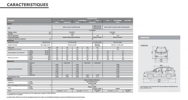 Subaru Forester XT.spec