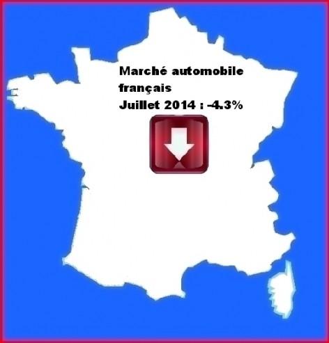 marché automobile juillet 2014