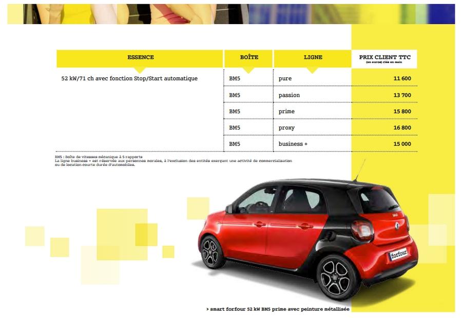 nouvelle Smart Forfour tarif