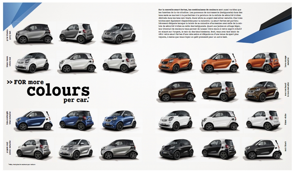 nouvelle Smart Fortwo teintier