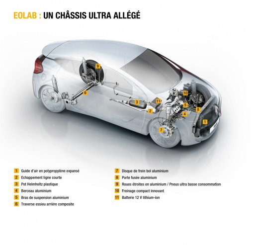 Renault_61782_global_fr