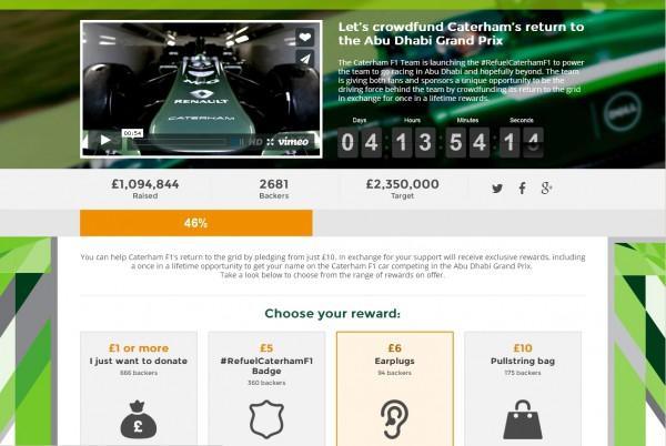 Caterham et le crowdfunding