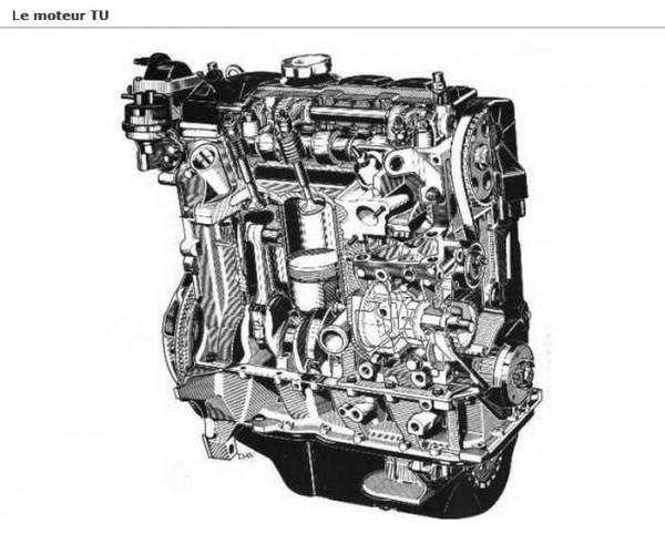 La fin des moteurs TU Moteur-TU.1-600x482