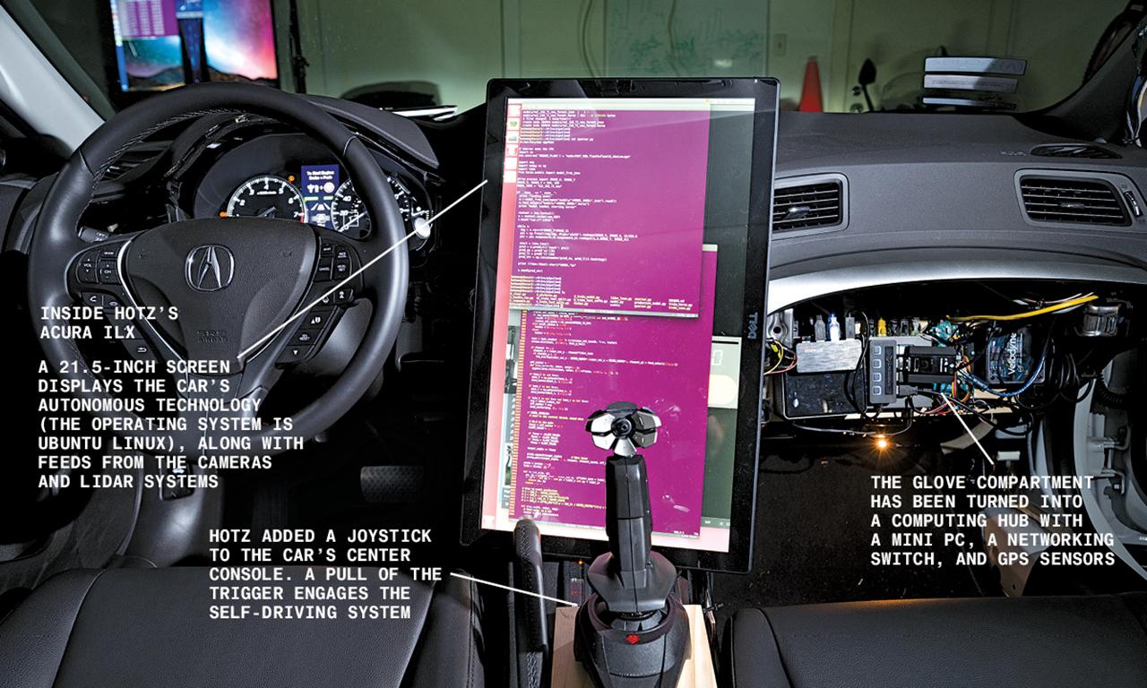 George Hotz - voiture autonome
