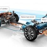 Architecture Moteurs - BMW 225xe
